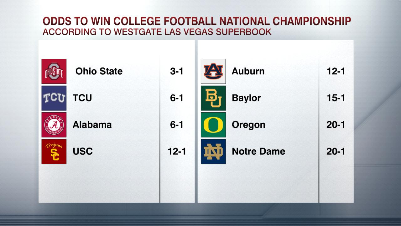 cfb point spreads what are the college football scores